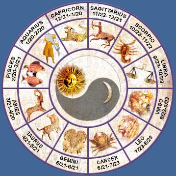 horoszkóp mantrák